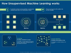 Working Of Unsupervised Machine Learning How Unsupervised Machine Learning Works Ppt Pictures Infographic Template PDF