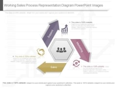 Working Sales Process Representation Diagram Powerpoint Images