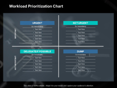 Workload Prioritization Chart Ppt PowerPoint Presentation Gallery Example File