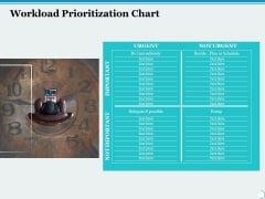Workload Prioritization Chart Ppt PowerPoint Presentation Infographic Template Images