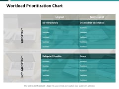 Workload Prioritization Chart Ppt PowerPoint Presentation Pictures Show