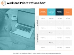 Workload Prioritization Chart Ppt PowerPoint Presentation Styles Designs