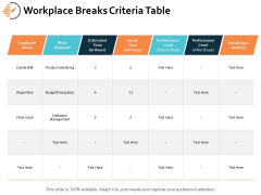 Workplace Breaks Criteria Table Ppt PowerPoint Presentation Gallery Graphic Images