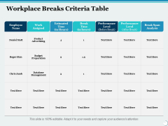 Workplace Breaks Criteria Table Ppt PowerPoint Presentation Slides Portrait