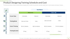 Workplace Digitization Product Designing Training Schedule And Cost Ppt PowerPoint Presentation Background Images PDF