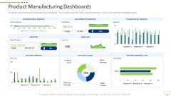 Workplace Digitization Product Manufacturing Dashboards Ppt PowerPoint Presentation Show PDF