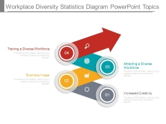 Workplace Diversity Statistics Diagram Powerpoint Topics