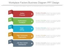 Workplace Factors Business Diagram Ppt Design
