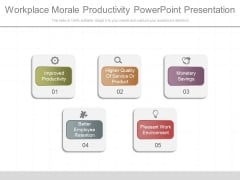 Workplace Morale Productivity Powerpoint Presentation