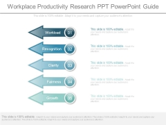 Workplace Productivity Research Ppt Powerpoint Guide