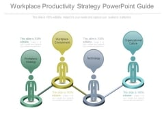 Workplace Productivity Strategy Powerpoint Guide