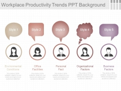 Workplace Productivity Trends Ppt Background