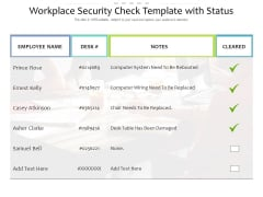 Workplace Security Check Template With Status Ppt PowerPoint Presentation Ideas Sample PDF