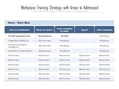 Workplace Training Strategy With Areas To Addressed Ppt PowerPoint Presentation Model Show PDF