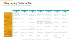 Workplace Wellness 7 Day Healthy Diet Meal Plan Sample PDF