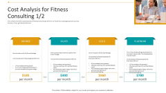 Workplace Wellness Cost Analysis For Fitness Consulting Growth Ideas PDF