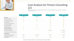 Workplace Wellness Cost Analysis For Fitness Consulting Icon Information PDF