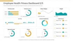Workplace Wellness Employee Health Fitness Dashboard Grid Topics PDF