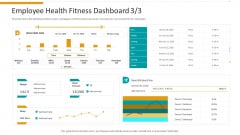 Workplace Wellness Employee Health Fitness Dashboard Growth Information PDF