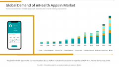 Workplace Wellness Global Demand Of Mhealth Apps In Market Inspiration PDF