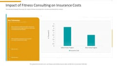 Workplace Wellness Impact Of Fitness Consulting On Insurance Costs Information PDF
