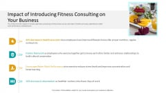 Workplace Wellness Impact Of Introducing Fitness Consulting On Your Business Clipart PDF