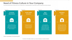 Workplace Wellness Need Of Fitness Culture In Your Company Professional PDF