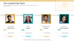 Workplace Wellness Our Leadership Team Topics PDF
