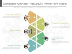 Workplace Wellness Productivity Powerpoint Model