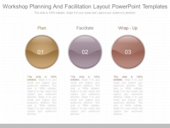 Workshop Planning And Facilitation Layout Powerpoint Templates