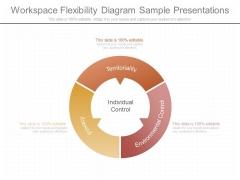 Workspace Flexibility Diagram Sample Presentations