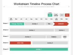 Workstream Timeline Process Chart Ppt PowerPoint Presentation Pictures Master Slide PDF