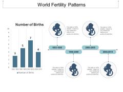 World Fertility Patterns Ppt Powerpoint Presentation Gallery Smartart