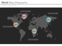 World Map For Global Business Analysis Powerpoint Slides