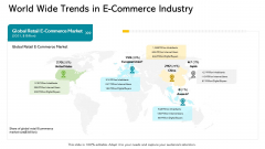 World Wide Trends In E Commerce Industry Ppt Icon Example PDF