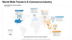 World Wide Trends In E Commerce Industry Ppt Slides Portrait PDF