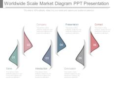 Worldwide Scale Market Diagram Ppt Presentation