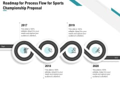 Worldwide Tournament Roadmap For Process Flow For Sports Championship Proposal Ppt Icon Graphic Tips PDF