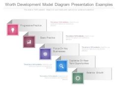 Worth Development Model Diagram Presentation Examples