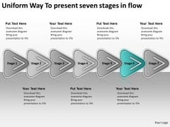 Way To Present Seven Stages In Flow Free Simple Business Plan Template PowerPoint Slides