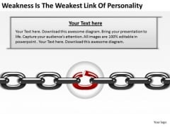 Weekest Link Of Personality Ppt Business Plan Outline Template PowerPoint Slides
