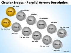 What Is Parallel Processing Circular Stages 7 Arrows Description Ppt PowerPoint Slides