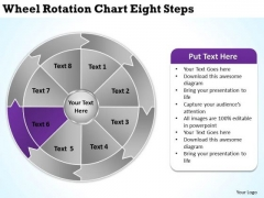Wheel Rotation Chart Eight Steps How To Write Business Plan PowerPoint Templates
