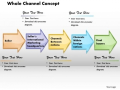 Whole Channel Concept Business PowerPoint Presentation