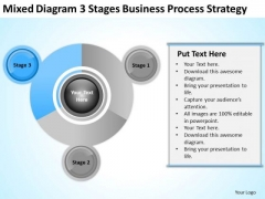 Work Flow Business Process Diagram 3 Stages Strategy Ppt PowerPoint Slides