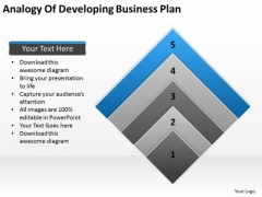 Work Flow Business Process Diagram Analogy Of Developing Plan PowerPoint Slide
