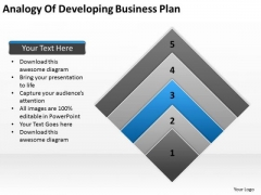 Work Flow Business Process Diagram Analogy Of Developing Plan Ppt PowerPoint Templates