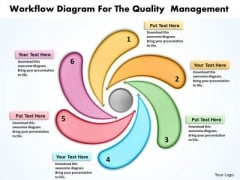 Workflow Diagram For The Quality Management Radial Chart PowerPoint Templates