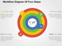 Workflow Diagram Of Four Steps PowerPoint Template