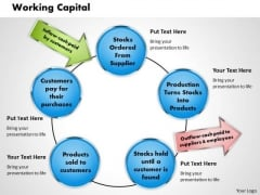 Working Capital Business PowerPoint Presentation